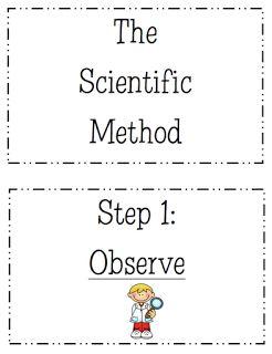 Best 25+ Scientific method posters ideas on Pinterest