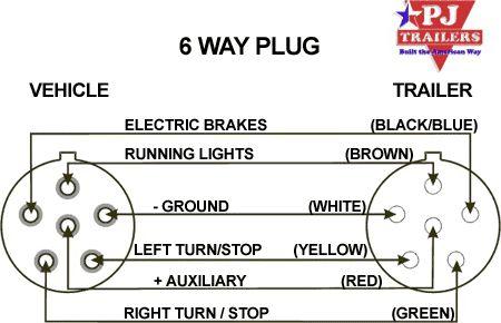 6 Way Plug