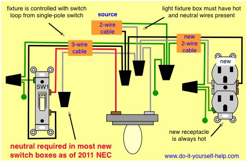 teardrop camper wiring diagram traeger digital thermostat for adding an outlet from existing light fixture   diy pinterest ...