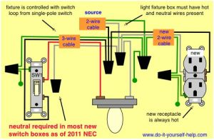 Wiring diagram for adding an outlet from an existing light