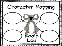 17 Best images about Book: Koala Lou by Mem Fox on