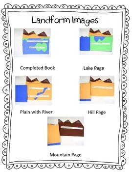 Images About Landforms