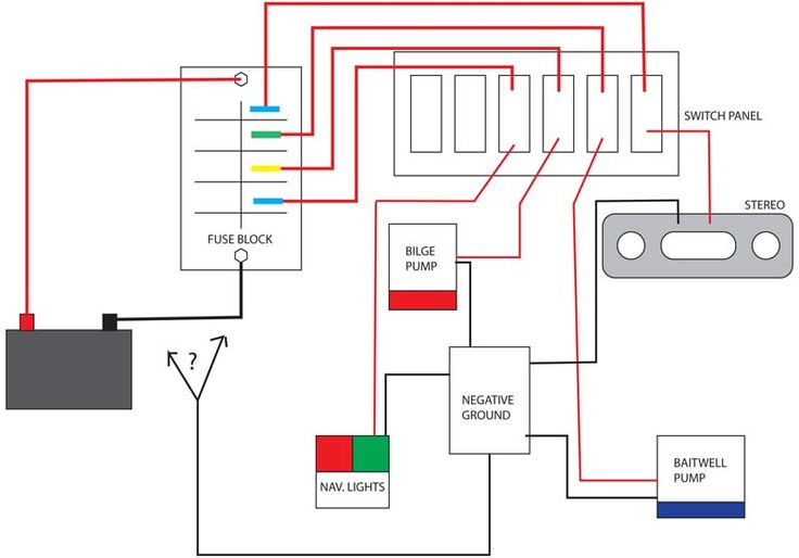 Boat Control Wiring Diagram On Boat Images Free Download Images