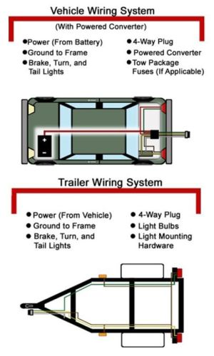 30 best images about Expedition Trailer info on Pinterest