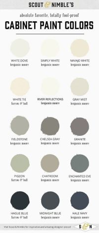 25+ best ideas about Paint colors for kitchens on ...