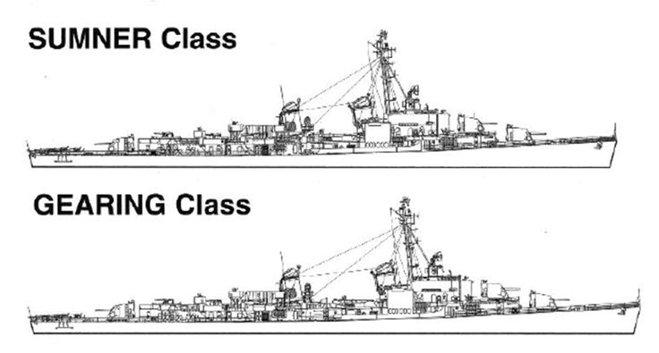 17 Best images about world of warships on Pinterest