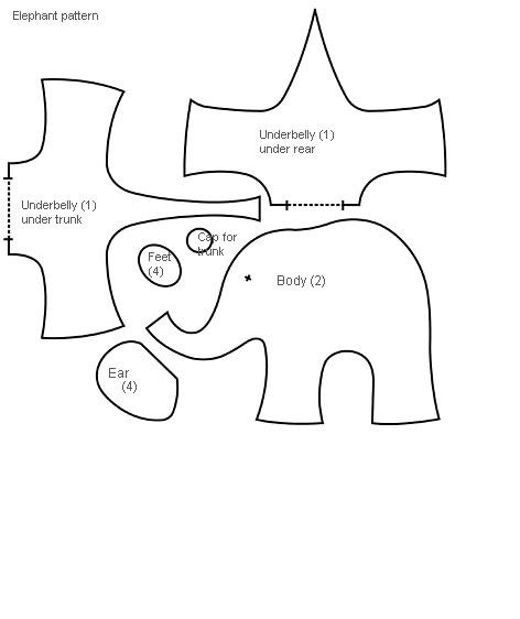 1000+ images about Pig Patterns & Elephants on Pinterest