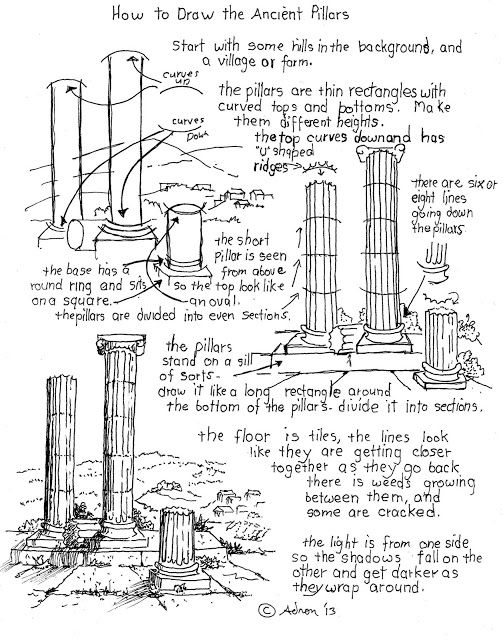 How to Draw Worksheets for Young Artist: How to Draw The