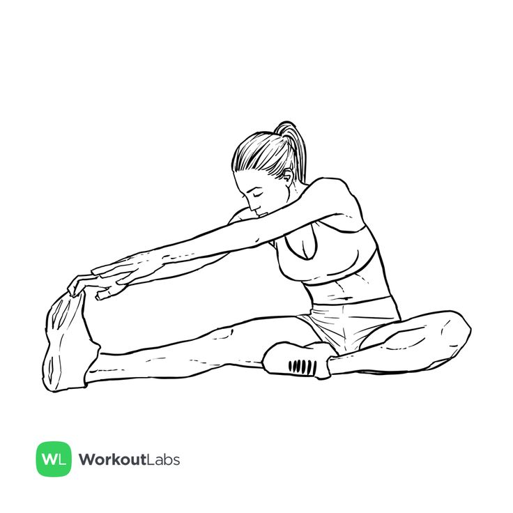 1000+ images about World of WorkoutLabs on Pinterest