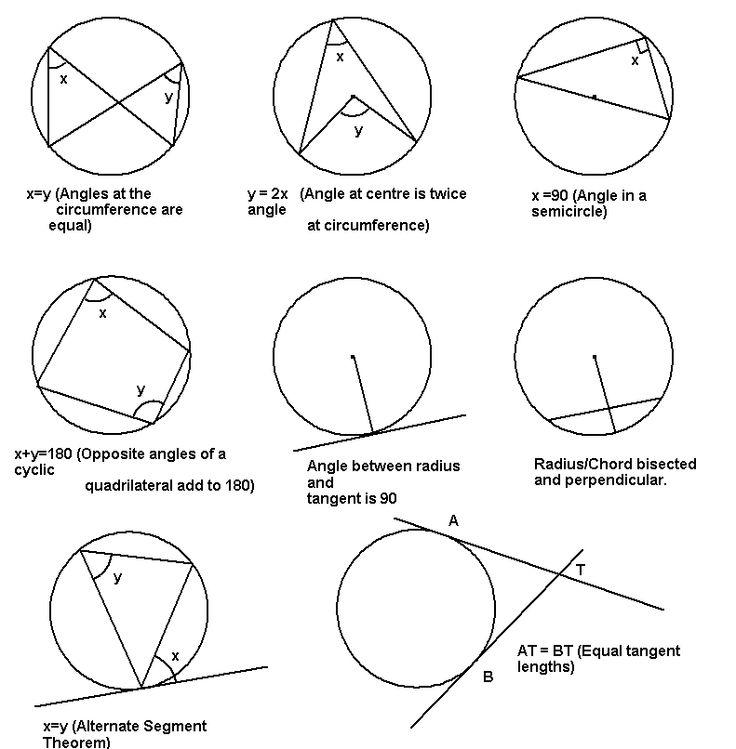 Geometry Homework help, solvers, FREE tutors, lessons