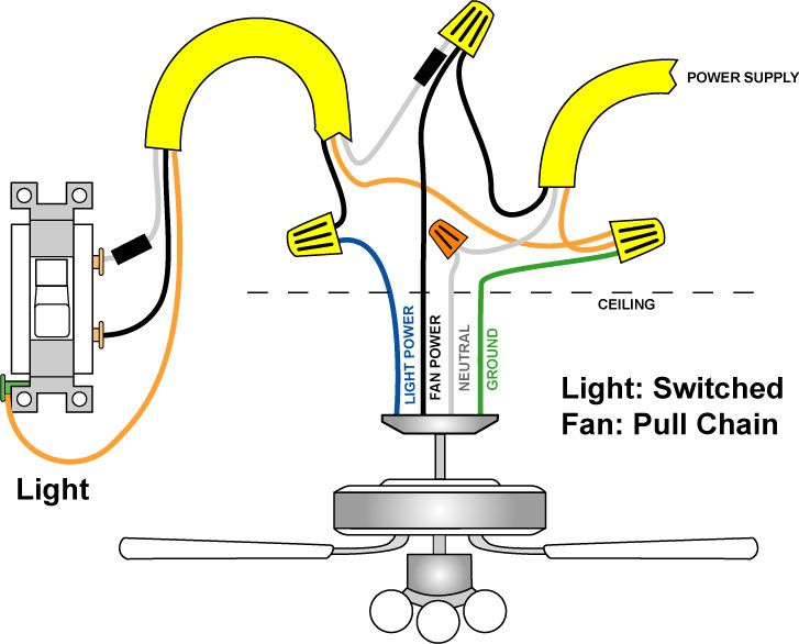 Wiring diagram for ceiling light fixture yhgfdmuor ceiling light fixture wiring diagram wiring diagram asfbconference2016 Images