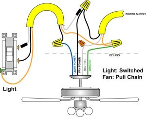 wiring diagrams for lights with fans and one switch | Read