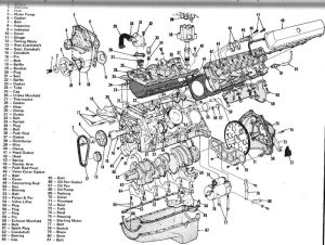 Complete V8 Engine Diagram | Engines, Transmissions 3D