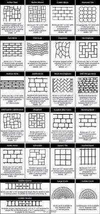 25+ best ideas about Brick Patterns on Pinterest ...