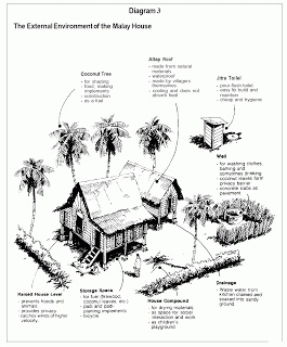 25+ best ideas about Vernacular architecture on Pinterest