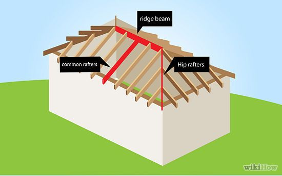 Build A Hip Roof The End The Ojays And End Of