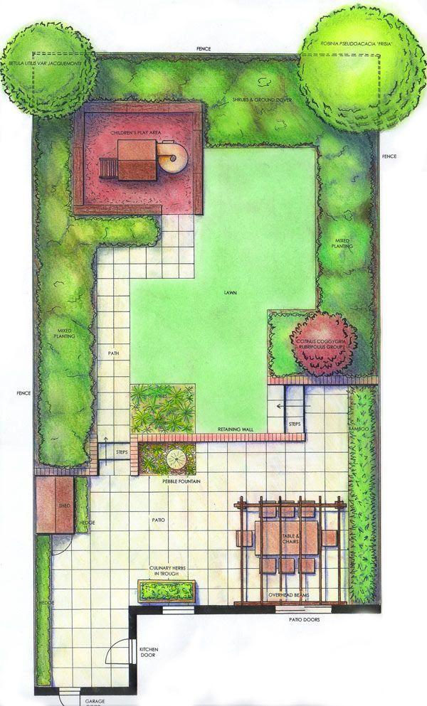 25 Best Ideas About Garden Design Plans On Pinterest Garden