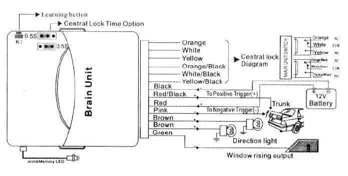 remote central locking kit wiring diagram