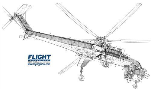 17 Best ideas about Sikorsky Aircraft on Pinterest