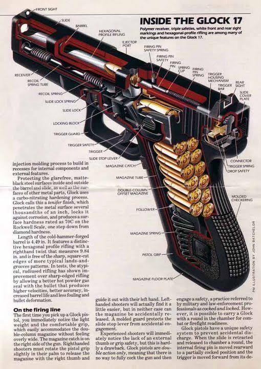handgun slide parts diagram bt master socket extension wiring 95 best images about glock 17 gen 3 on pinterest