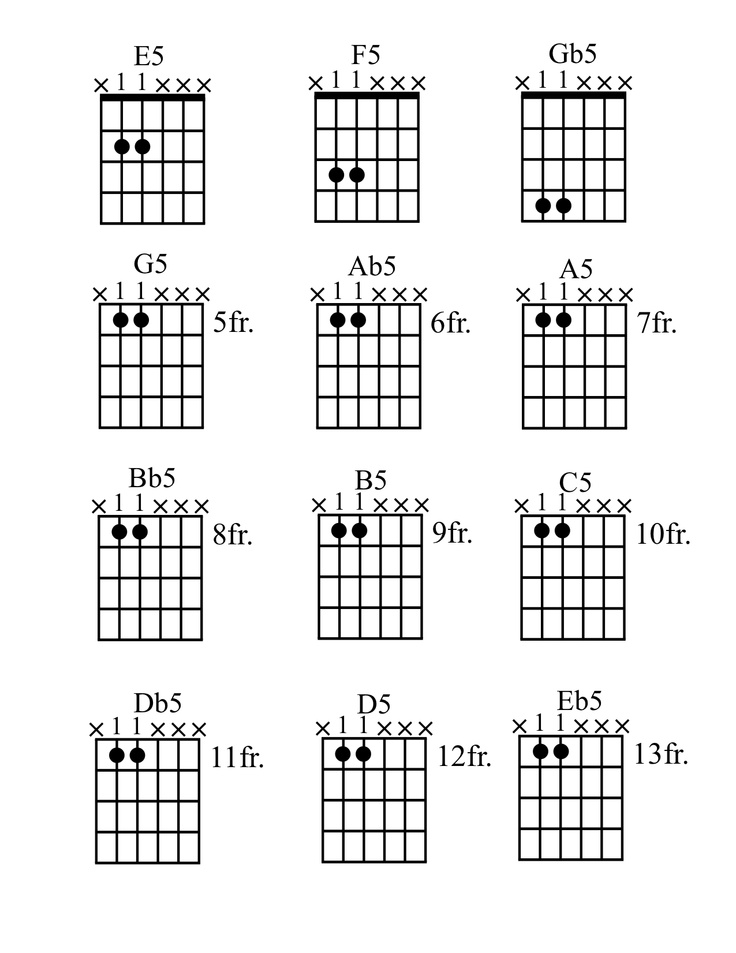 How To Play Power Chords On Guitar • Printable Chord Grids