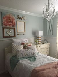 1000+ ideas about Teen Bedroom Colors on Pinterest ...