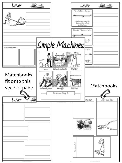 Best 20+ Simple Machines ideas on Pinterest