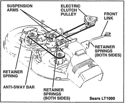 belt diagram craftsman 42 riding mower deck mtd lawn tractor wiring