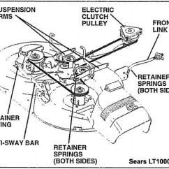 Cub Cadet Belt Replacement Diagram 4 Way Round Trailer Wiring Riding Mower And Garden Tractor Routing Diagrams | Craftsman Lawn Repairs ...
