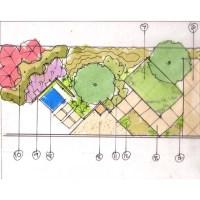 1000+ images about Garden Design on Pinterest | Gardens ...