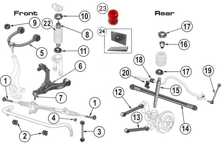 17 Best images about Grand Cherokee WK Parts Diagrams on
