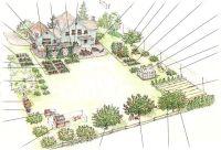 Family Backyard Landscaping Plan | resource to ensure that ...
