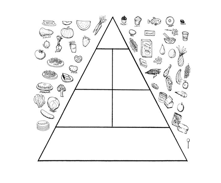 17 Best ideas about Food Pyramid For Kids on Pinterest