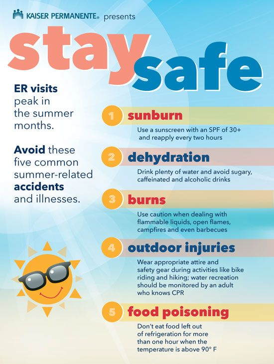 17 Best images about Summer Safety on Pinterest Sun