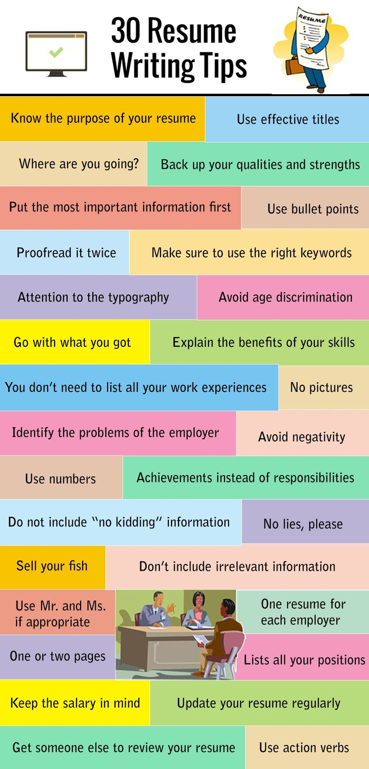 1000 ideas about Resume Writing on Pinterest  Cover letters Free cover letter and Interview