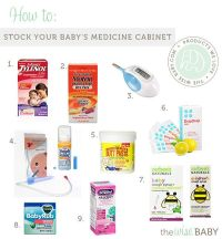 1000+ ideas about Baby Essential List on Pinterest ...