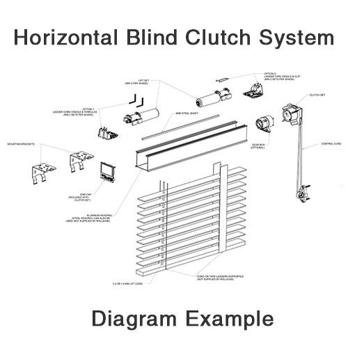 46 best Blind Repair Diagrams & Visuals images on Pinterest