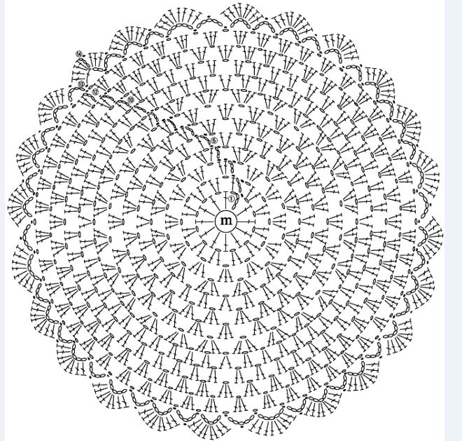 292 best images about Gráficos crochet on Pinterest