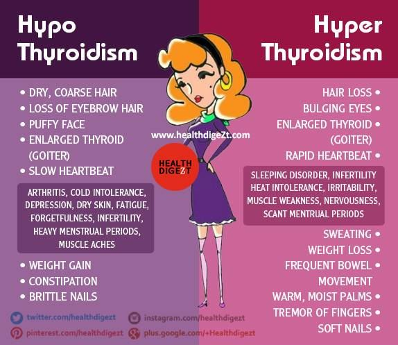 difference between hypothyroidism and hyperthyroidism natural ways to