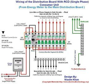 7n wiring diagram the context level data flow depicts 25+ best ideas about distribution board on pinterest   home electrical wiring, election poles ...