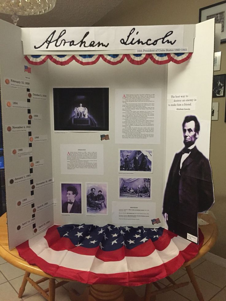 Abraham Lincoln Wax Museum School Project Escuela