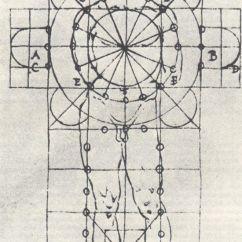 Diagram Parts Of A Church Bmw E90 Audio Wiring Francesco Di Giorgio Martini Illustration From (1492-1502), Trattati Architettura Ingegneria ...