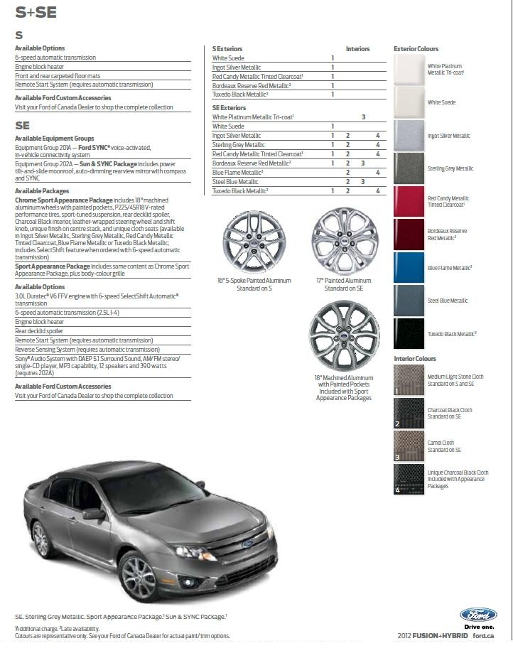 18 best images about 2012 Fusion Brochure on Pinterest