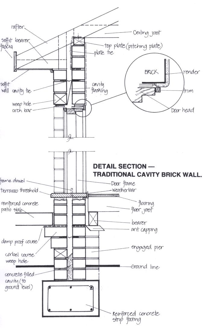 46 best images about Detail drawings on Pinterest