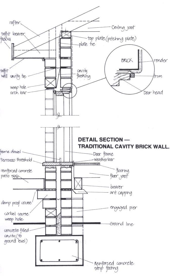 Honda Cbr 1100 Blackbird Wiring Diagram Schematic