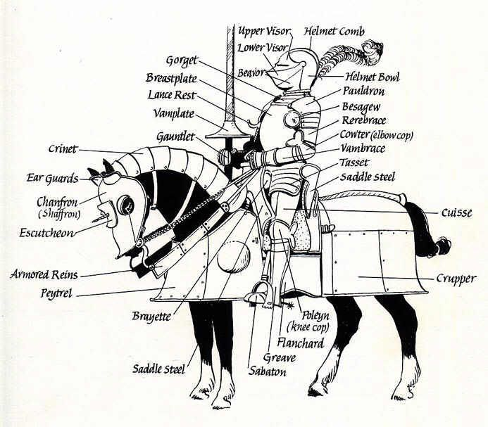 25+ best ideas about Medieval knight armor on Pinterest