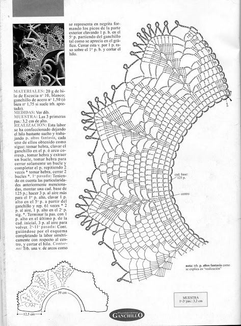 1126 best images about orillas a crochet on Pinterest