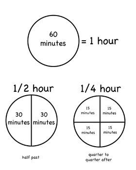 Fractions, Telling time and Clock on Pinterest