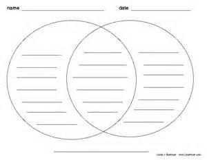 17 Best ideas about Venn Diagram Examples on Pinterest