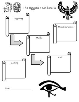 107 best images about Graphic Organizers on Pinterest